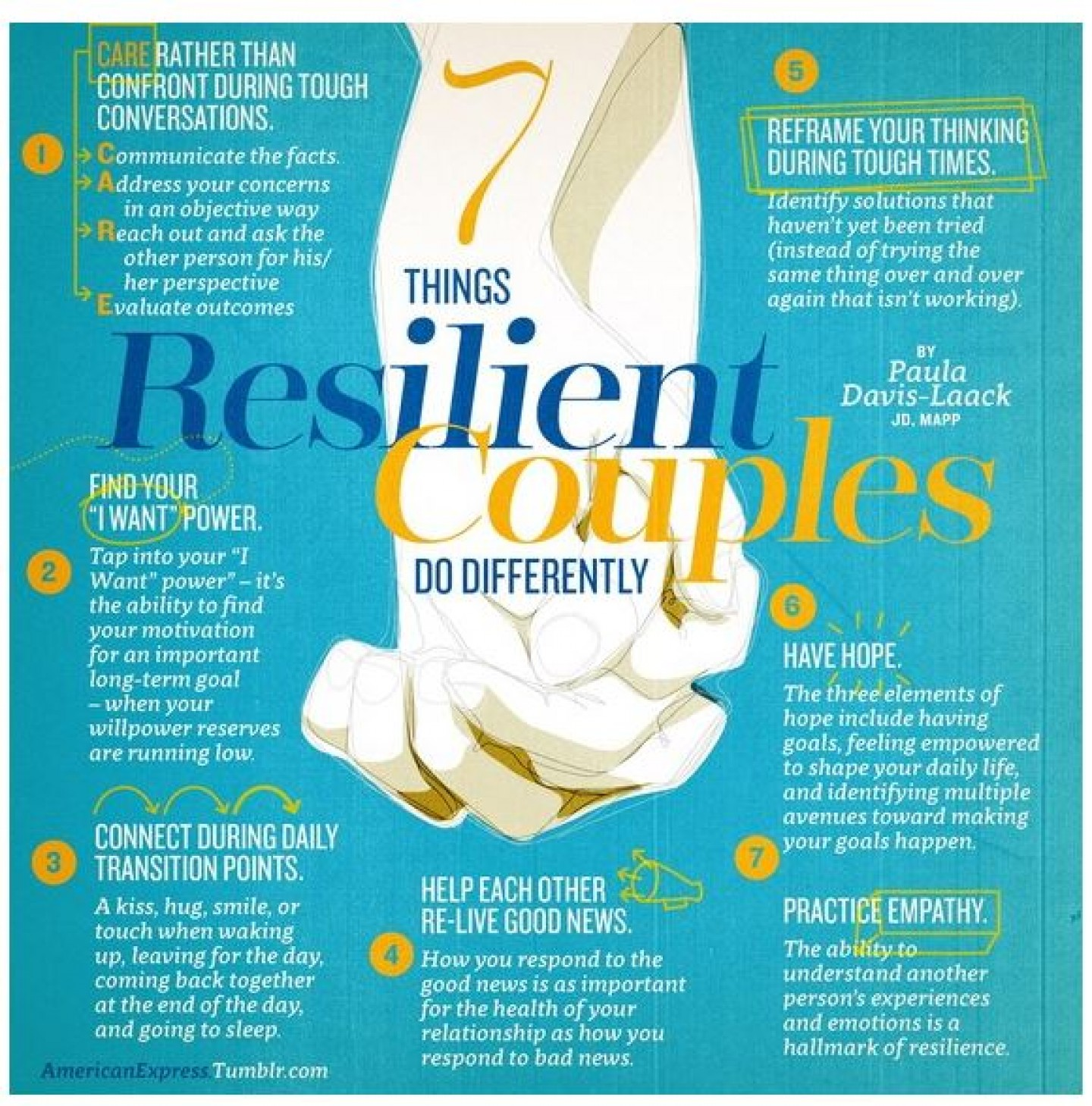 2020-06-08 08_43_02-7 Things Resilient Couples Do Differently _ HuffPost Life